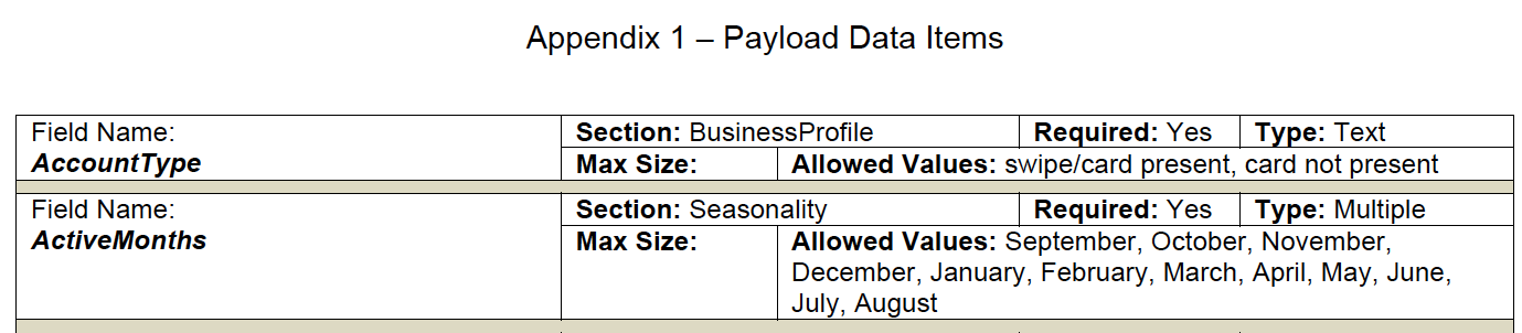 Appendix 1 – Payload Data Definitions